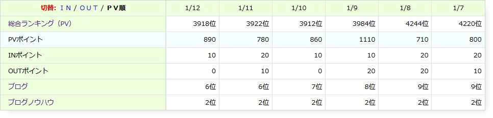 2018-01-07-12