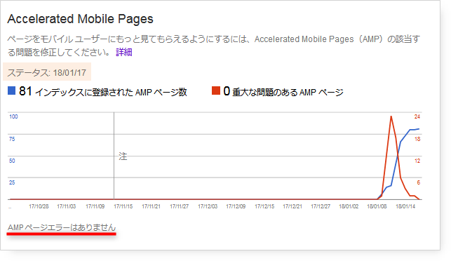 no error in the AMP page