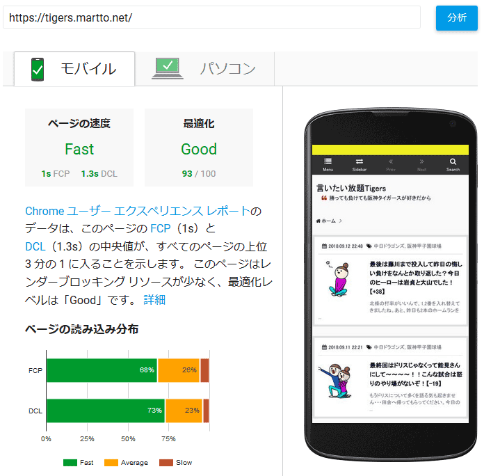 PageSpeed Insights で調べる